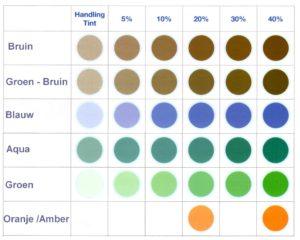 kleurlenzen-naar-wens voorbeeldkaart
